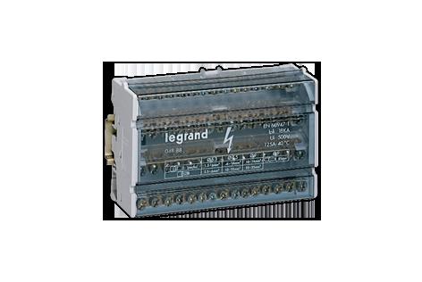 Repartidores modulares y de potencia